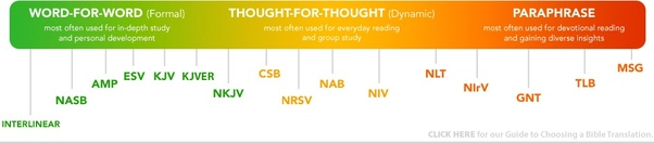 What are the differences between the NIV and NLT versions of the