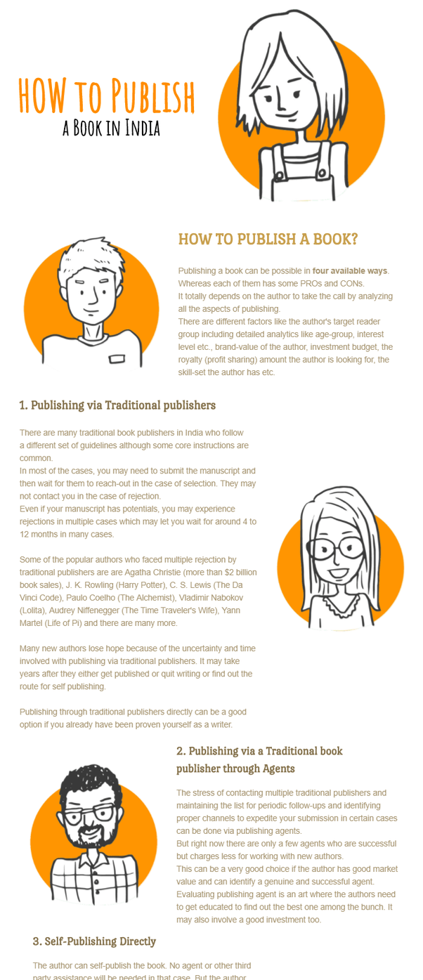 Great Below Is A Quick And Useful Self Publishing InfoGraphic Depicting PROs And  CONs About Self Publishing Directly Vs. Self Publishing Through Some  Professional ...