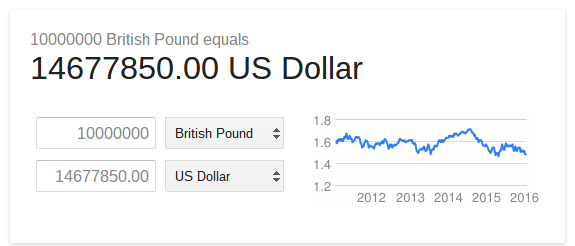what is 10 million pounds in dollars quora