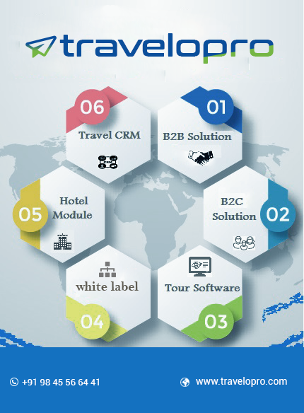 What are the top features of the B2C, B2B travel industry