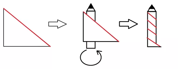 How Is A Screw And An Inclined Plane Related What Are Some Examples