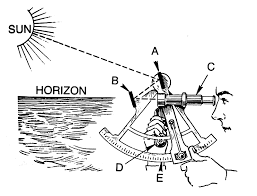 Are there successors to the sextant for celestial navigation? - Quora
