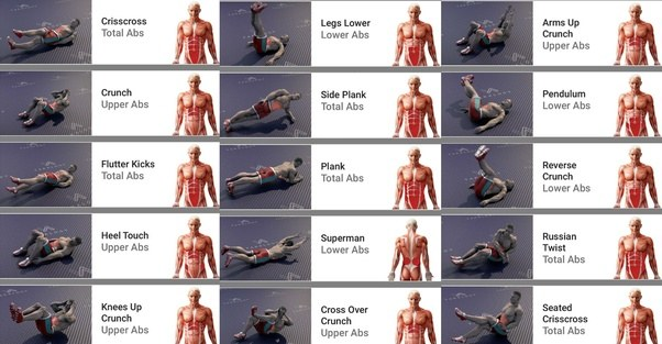 What are some exercise tips for getting six pack abs?