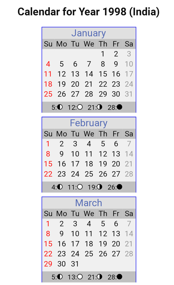 what year will have the same calendar cycle as 1998 quora