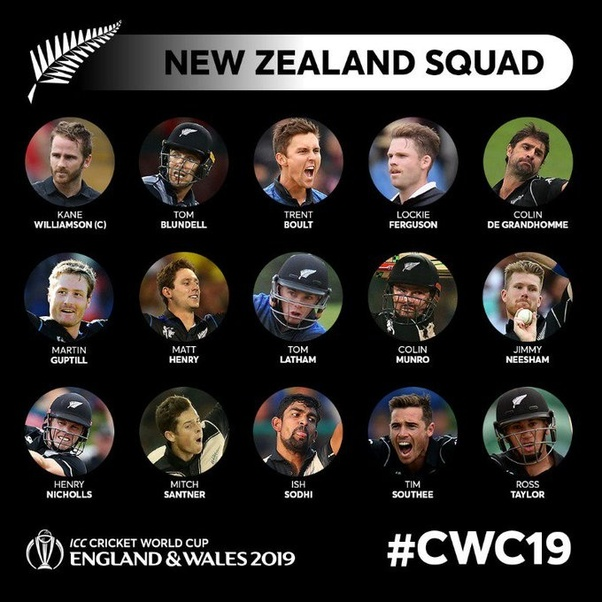 World Cup 2019 Best Teams Which team has the best squad for ICC Cricket World Cup 2019?   Quora