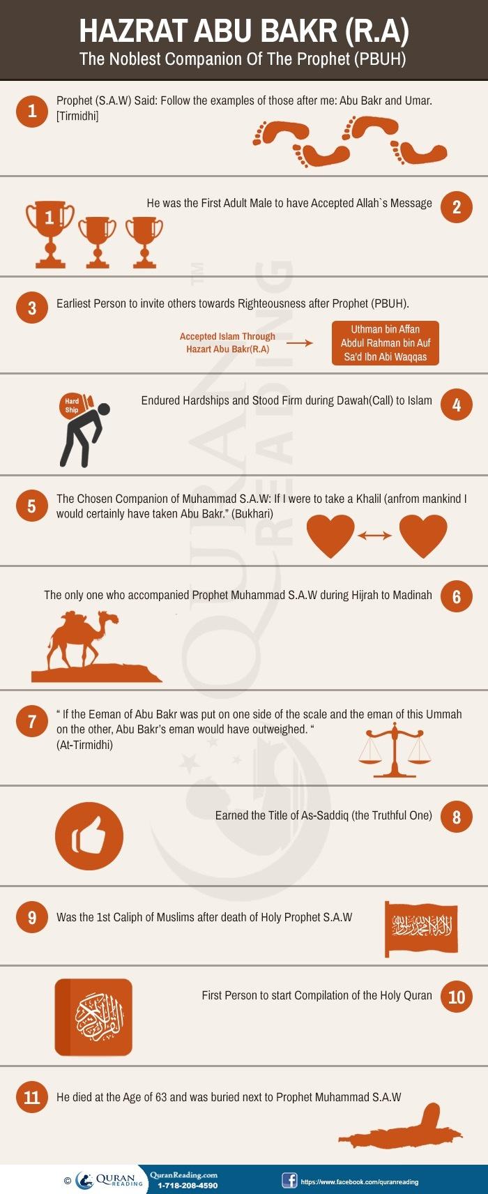 Which Sahabi Companion of Nabi Muhammad has the highest rank? - Quora