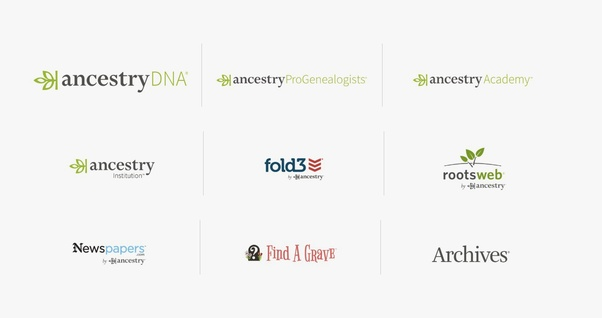 Is signing up for Ancestry com worth it? - Quora