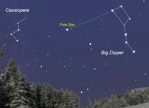 Image result for pole star