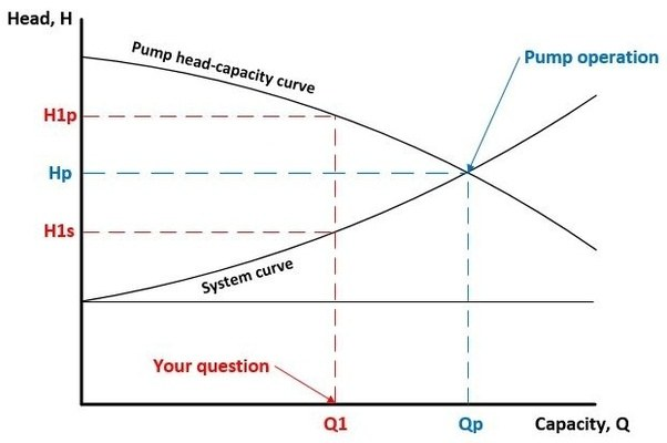 fan curve how to set