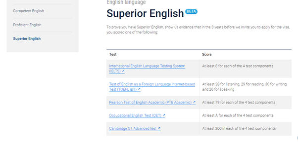 Which is easier IELTS, TOEFL or PTE ? - Quora