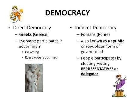 Democracy essay in simple words
