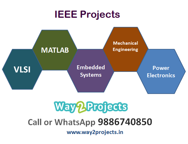 Which is the best institute in Bangalore for IEEE final year