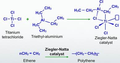 What is a Ziegler-Natta catalyst? - Quora