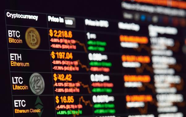 cryptocoin exchange rates