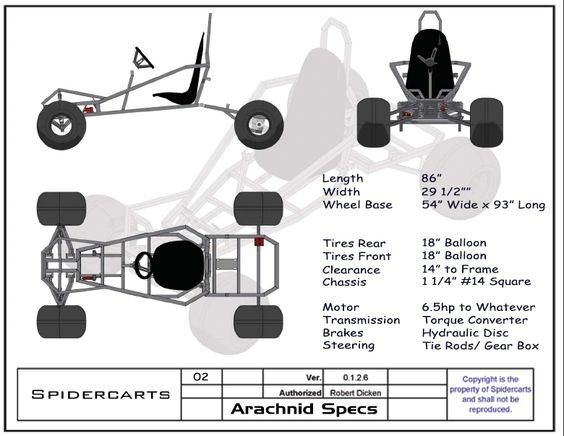 What is the best design for a go kart for international series of ...
