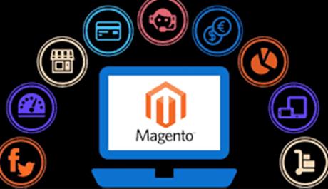 Kann mir jemand Quellcode in Magento für SMS Gateway Integration zur Verfügung stellen?