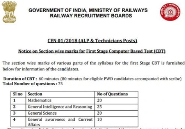 C of q exam automotive array how to prepare for rrb exam to become loco pilot quora rh quora com fandeluxe Image collections