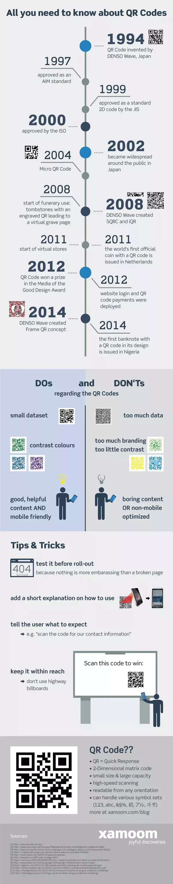 What is a QR code? How is information stored in it? - Quora