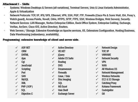 what are the more interesting elements in a cv