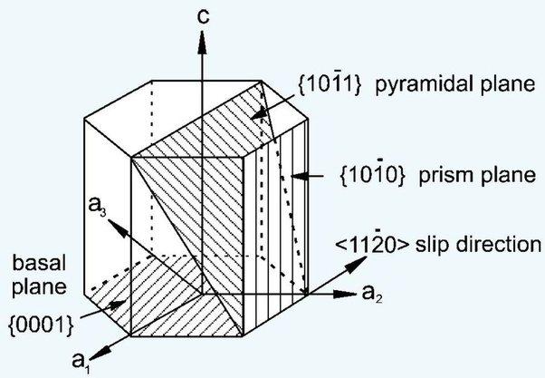 Why Is Titanium So Brittle Quora