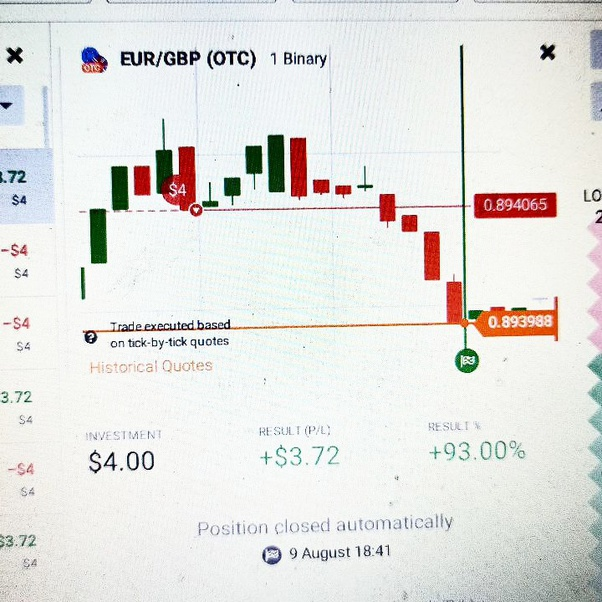 Best binary options signals providers plus aiding and abetting tax evasion definition