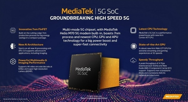 What are the fastest mobile processors? - Quora