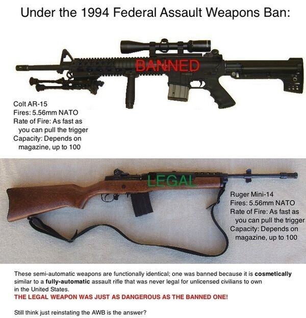 Why can't gun owners be honest about 'assault weapons