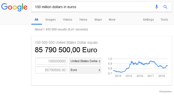 How Many Dollars Is 100 Million Euros