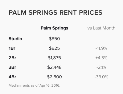 How much does a one bedroom cost to move from san francisco to palm springs quora for How much to move a 3 bedroom house