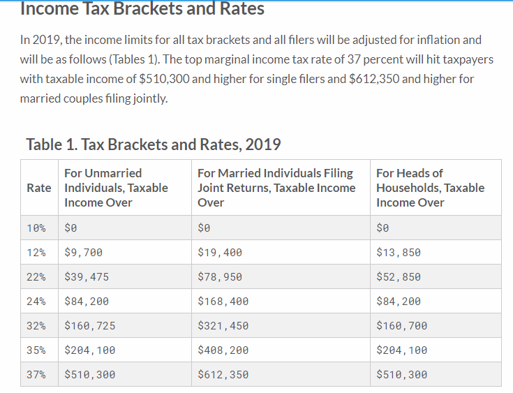 Using current 2019 US Tax brackets, how much income tax