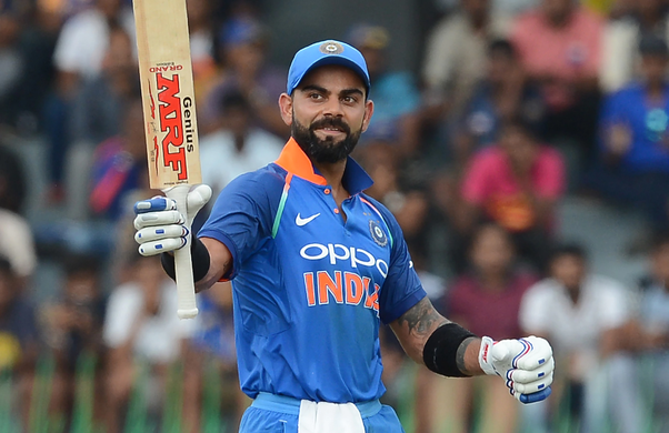 How Much Does Virat Kohli Spend On Water Quora