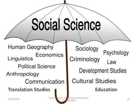 Relationship Between Natural Sciences And Social Sciences