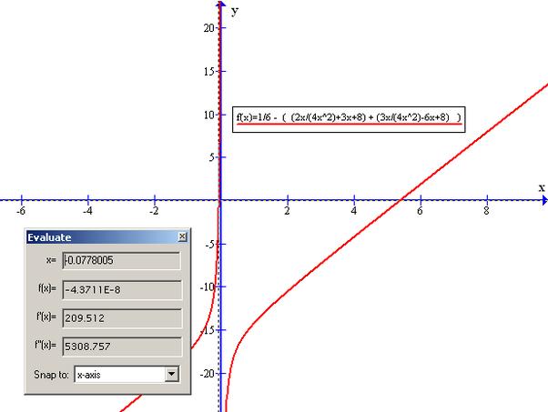 How To Solve (2x/4x^2+3x+8) + (3x/4x^2-6x+8) =1/6 - Quora