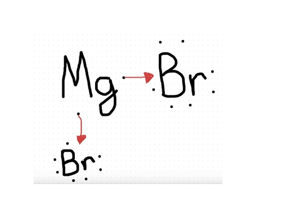 what is the lewis structure for magnesium bromide? quora Electron Dot Diagram Periodic Table