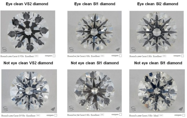 tutorial clarity grading diamond photographs included scale slightly