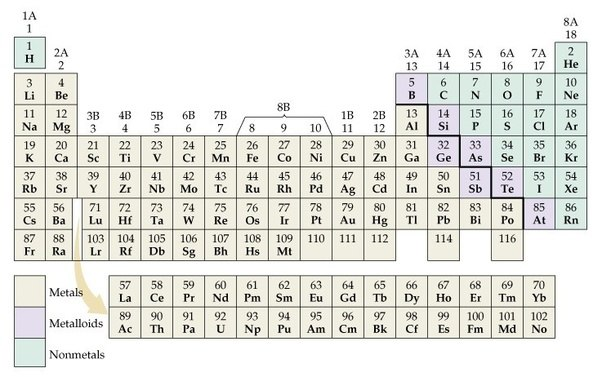 Why are alkaline earth metals silver in colour quora all the discovered alkaline earth metals occur in nature experiments have been conducted to attempt the synthesis of element 120 urtaz Images