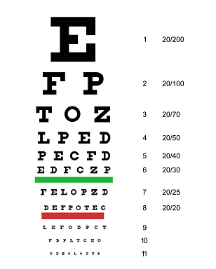 What is with glasses 66 quora the classic example of an eye chart is the snellen eye chart developed by dutch eye doctor hermann snellen in the 1860s here is what it looks like solutioingenieria Gallery