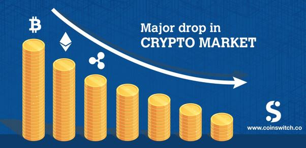 www cryptocurrency market