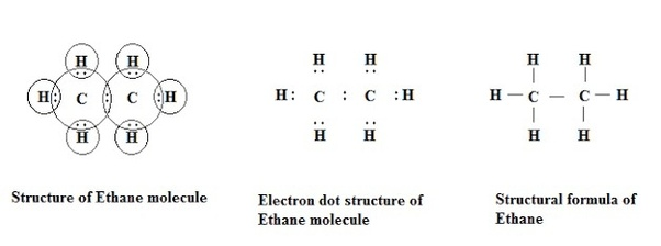 What Is The Electron Dot Structure Of Ethane