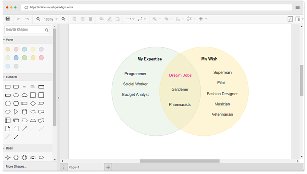 How To Design A Venn Diagram For Acid And Bases What Are Some