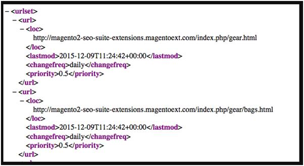 what s sitemap in seo quora