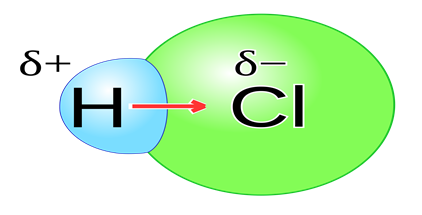 Znalezione obrazy dla zapytania HCl bond