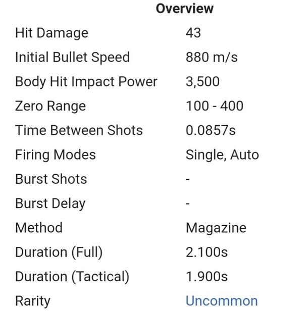 How to control recoil in PUBG - Quora