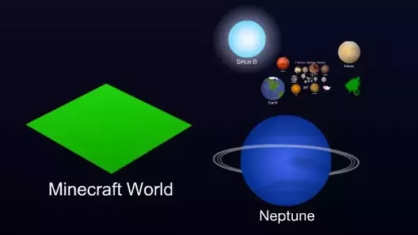 How much computing power would a 11 real world gta globe take to to compare the surface area of earth is 5101 million km so the minecraft world is about 7 times the surface area of the earth gumiabroncs Image collections