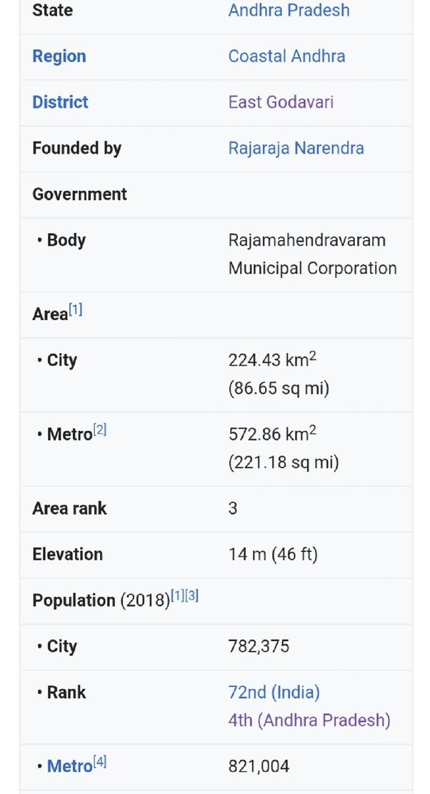 Rajahmundry caste wise population