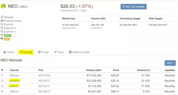 Can us residents trade on oceanex crypto exchange