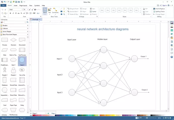 What tools are good for drawing neural network architecture diagrams and a large collection of ready made network symbols even one without much drawing skill could make professional looking network diagrams in minutes ccuart Image collections