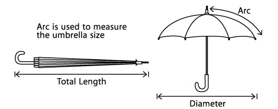 What size umbrella should I get? - Quora