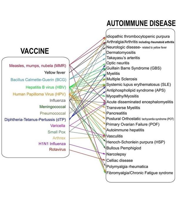 gardasil vaccine and autoimmune disease)