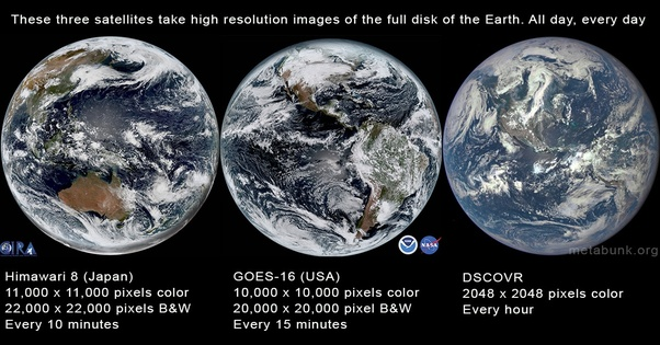 Why is it so hard for people to believe that the earth is